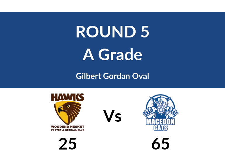 Round 5: Macedon V Woodend - A Grade